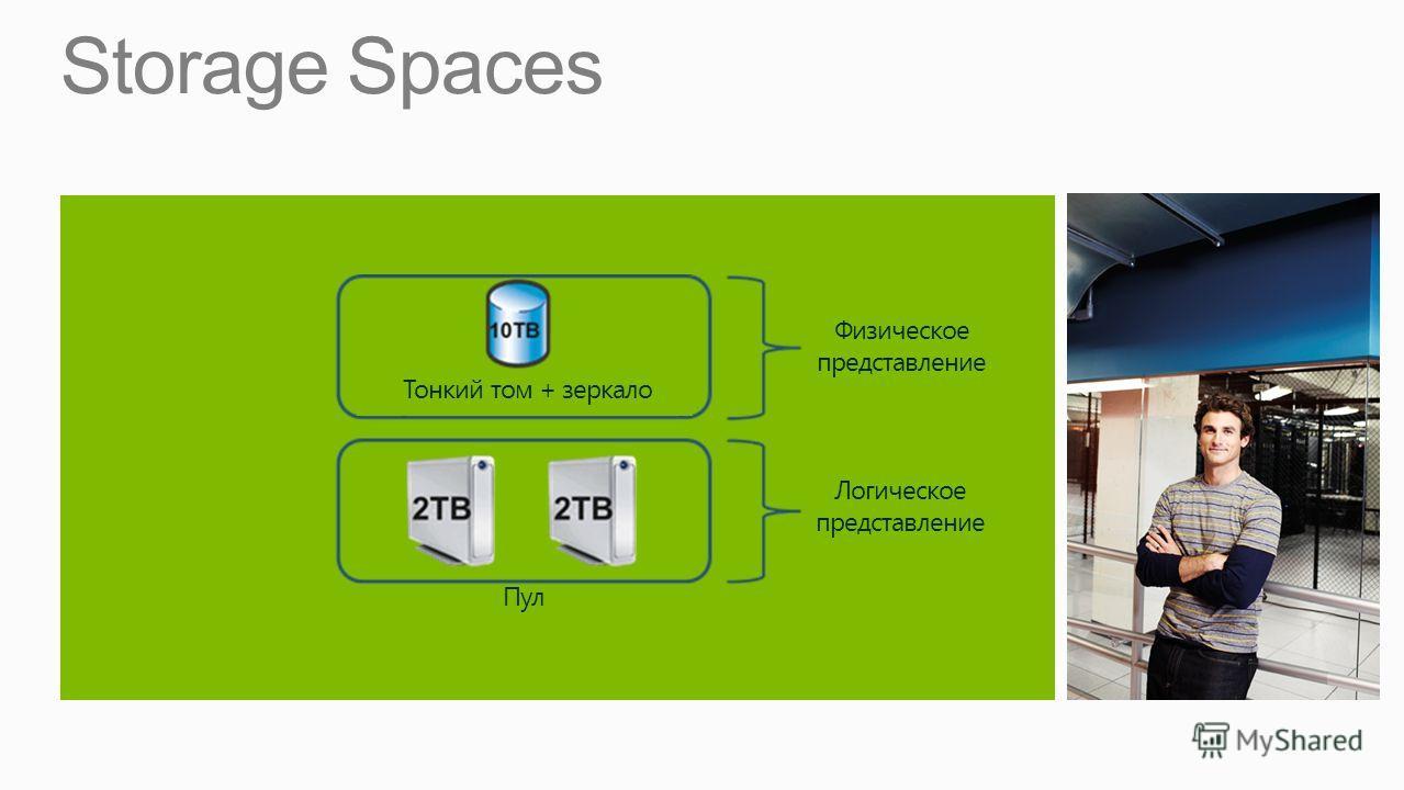 Storage Spaces Пул Физическое представление Логическое представление Тонкий том + зеркало