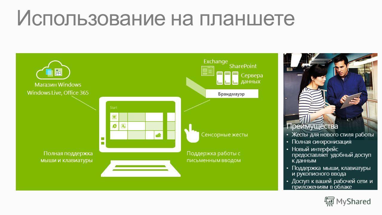 Использование на планшете Сервера данных Полная поддержка мыши и клавиатуры Магазин Windows Windows Live, Office 365 SharePoint Exchange Поддержка работы с письменным вводом Сенсорные жесты Преимущества Жесты для нового стиля работы Полная синхрониза
