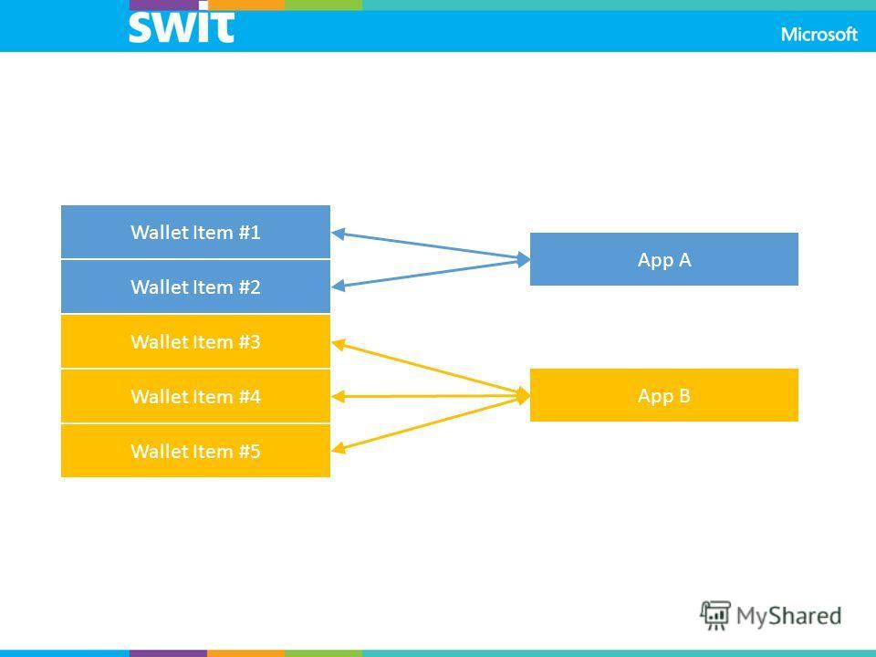 Wallet Item #1 Wallet Item #2 Wallet Item #3 Wallet Item #4 Wallet Item #5 App A App B