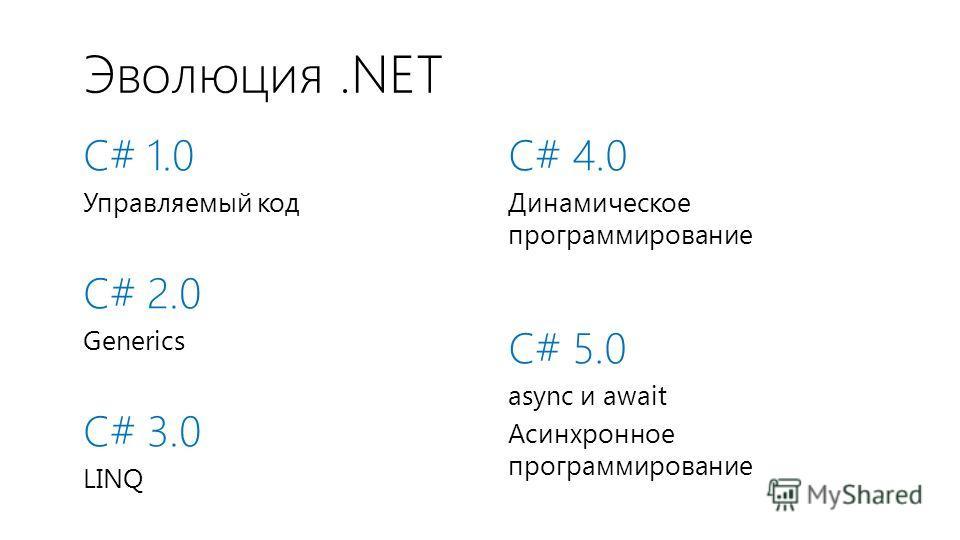 Эволюция.NET C# 1.0 Управляемый код С# 2.0 Generics С# 3.0 LINQ C# 4.0 Динамическое программирование C# 5.0 async и await Асинхронное программирование