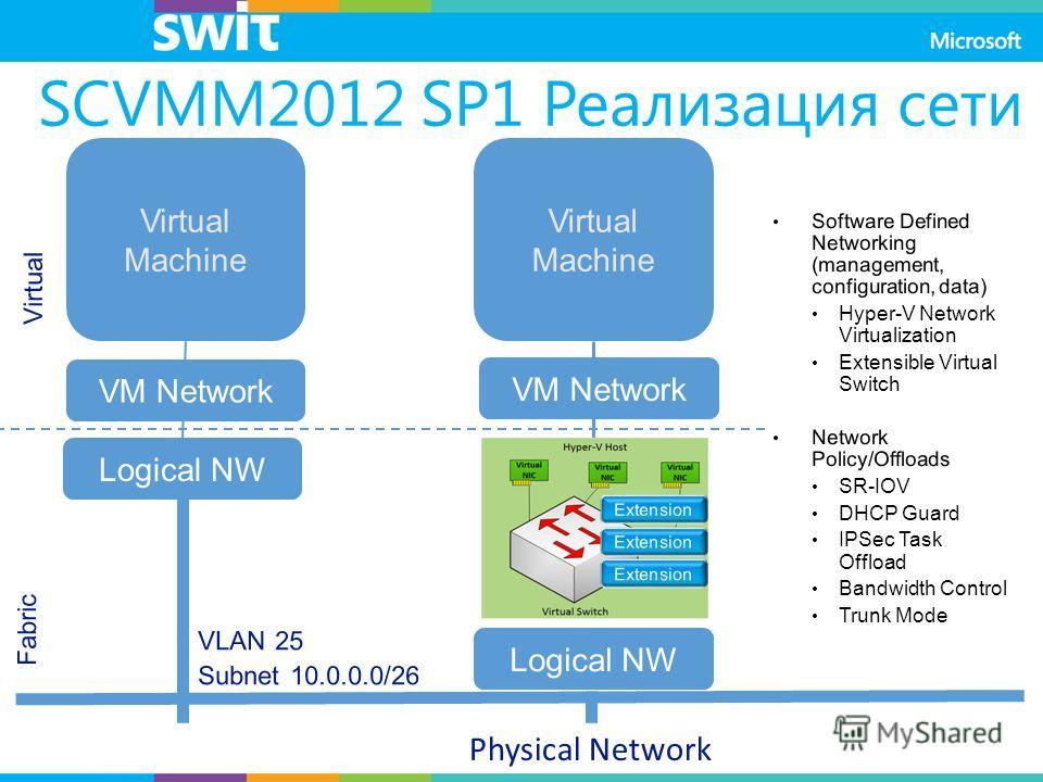 VM Network Logical NW Virtual Machine Physical Network VLAN 25 Subnet 10.0.0.0/26 Fabric Virtual Virtual Machine Extension VM Network Logical NW SCVMM2012 SP1 Реализация сети