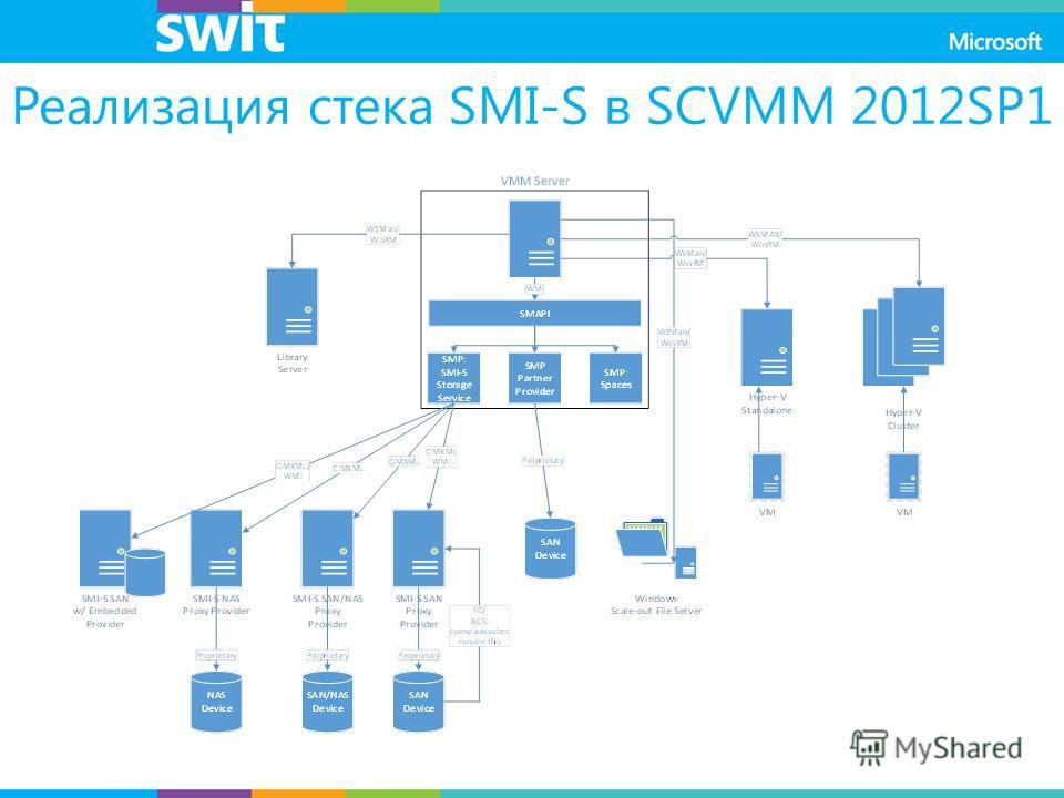 Реализация стека SMI-S в SCVMM 2012SP1