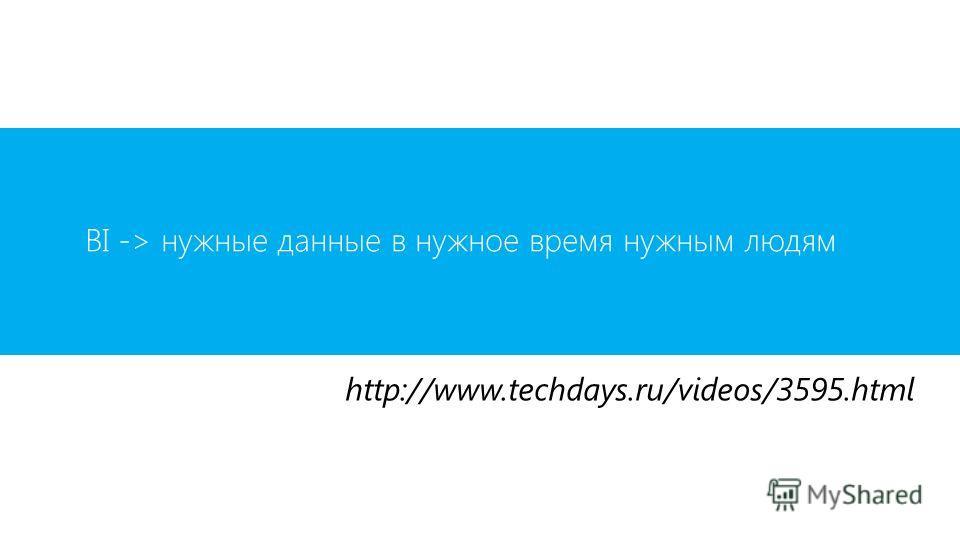 http://www.techdays.ru/videos/3595.html BI -> нужные данные в нужное время нужным людям