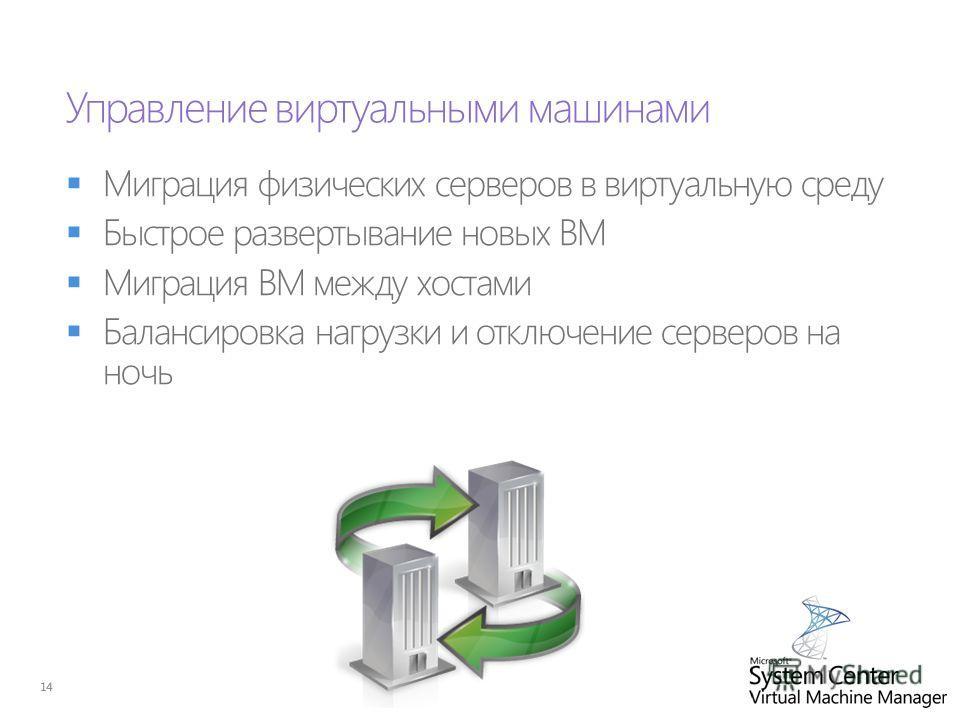 Управление виртуальными машинами 14