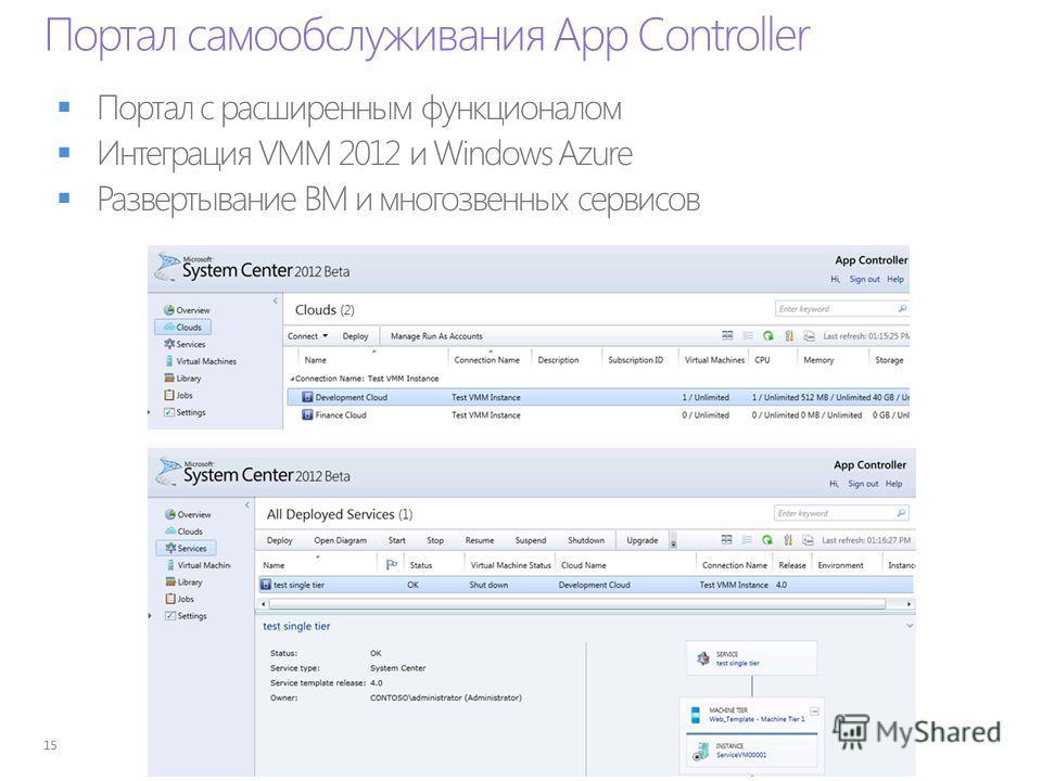 Портал самообслуживания App Controller 15