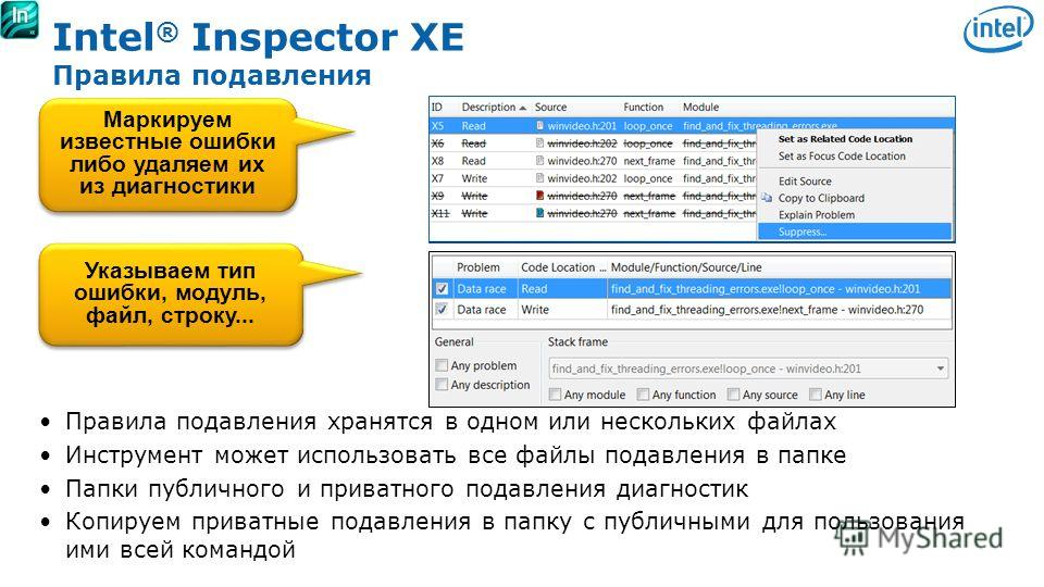 Software & Services Group, Developer Products Division Copyright© 2010, Intel Corporation. All rights reserved. *Other brands and names are the property of their respective owners. Intel ® Inspector XE Правила подавления Маркируем известные ошибки ли