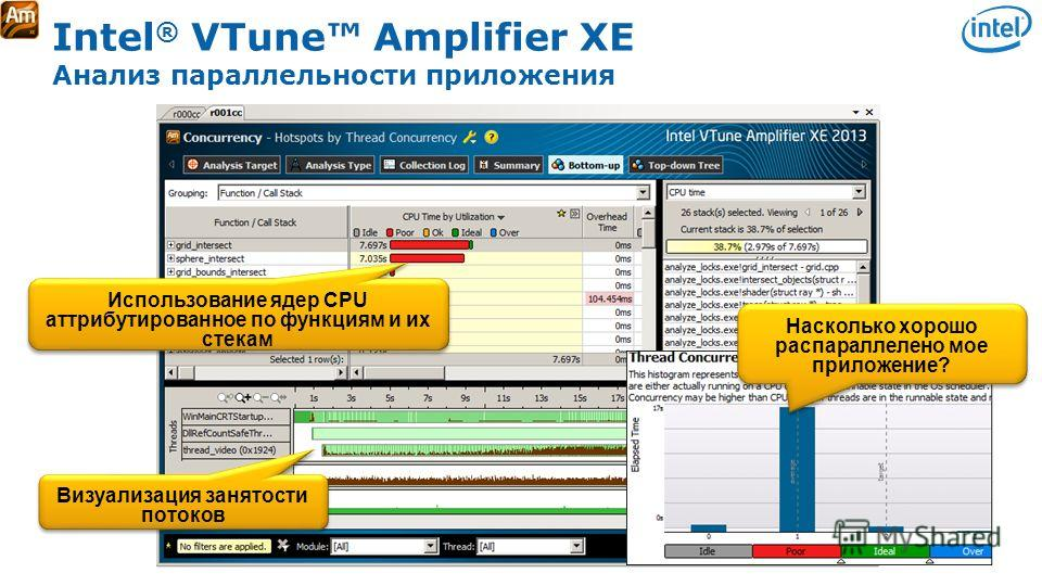 Software & Services Group, Developer Products Division Copyright© 2010, Intel Corporation. All rights reserved. *Other brands and names are the property of their respective owners. Intel ® VTune Amplifier XE Анализ параллельности приложения Использов
