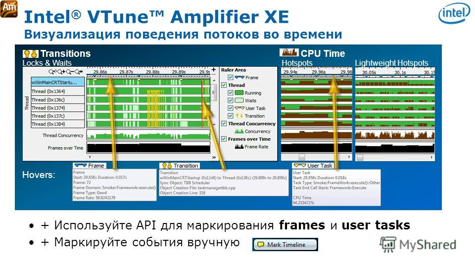 Software & Services Group, Developer Products Division Copyright© 2010, Intel Corporation. All rights reserved. *Other brands and names are the property of their respective owners. Intel ® VTune Amplifier XE Визуализация поведения потоков во времени
