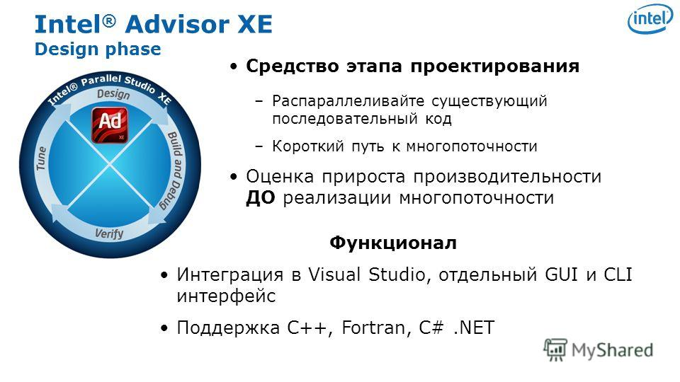 Software & Services Group, Developer Products Division Copyright© 2010, Intel Corporation. All rights reserved. *Other brands and names are the property of their respective owners. Intel ® Advisor XE Design phase Средство этапа проектирования –Распар