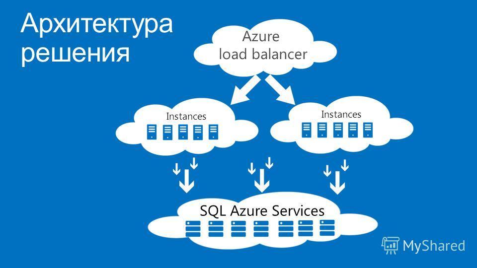 Архитектура решения Instances SQL Azure Services