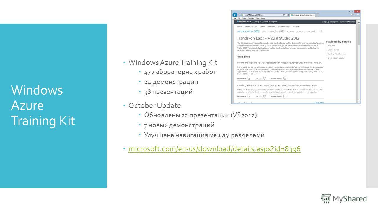Windows Azure Training Kit 47 лабораторных работ 24 демонстрации 38 презентаций October Update Обновлены 22 презентации (VS2012) 7 новых демонстраций Улучшена навигация между разделами microsoft.com/en-us/download/details.aspx?id=8396