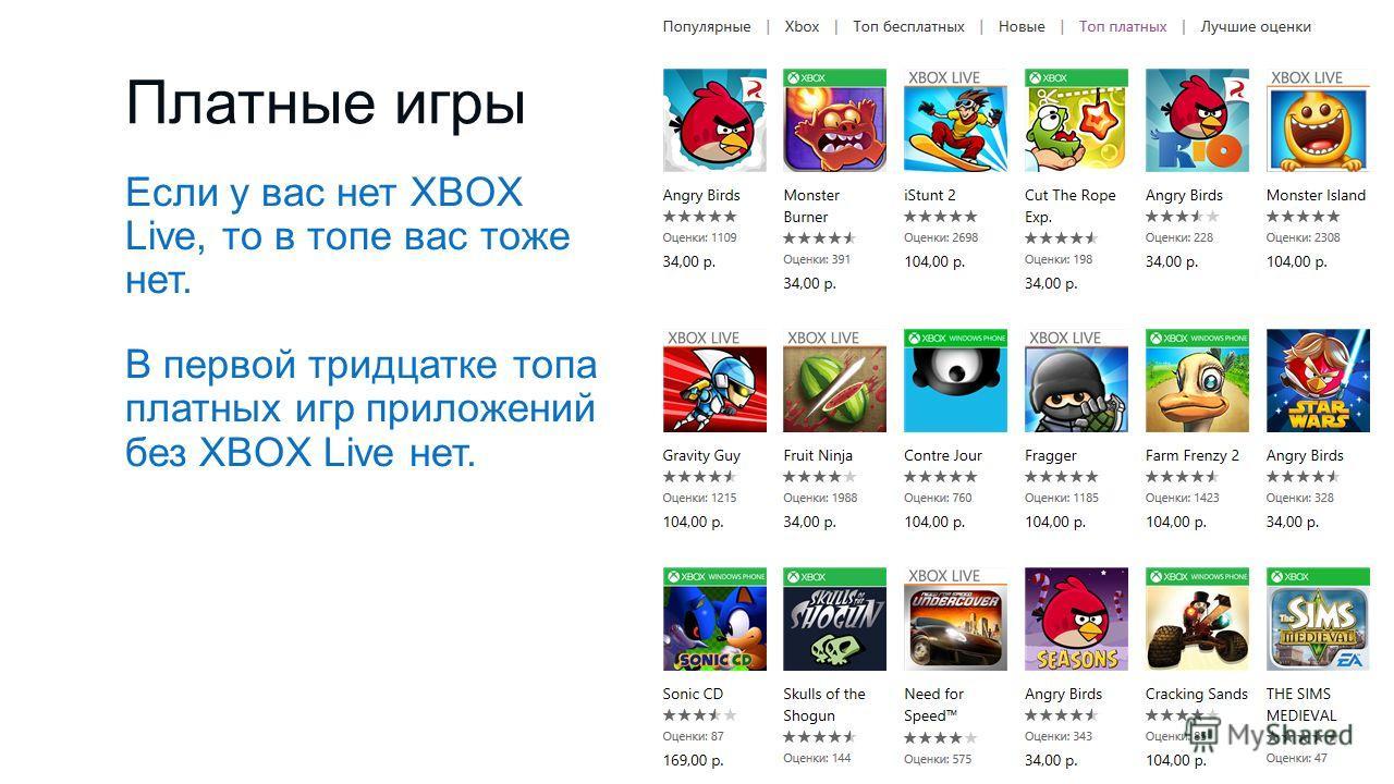 Платные игры Если у вас нет XBOX Live, то в топе вас тоже нет. В первой тридцатке топа платных игр приложений без XBOX Live нет.