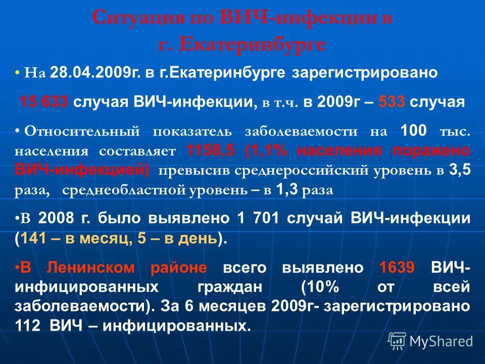 Ситуация по ВИЧ-инфекции в г. Екатеринбурге На 28.04.2009г. в г.Екатеринбурге зарегистрировано 15 633 случая ВИЧ-инфекции, в т.ч. в 2009г – 533 случая Относительный показатель заболеваемости на 100 тыс. населения составляет 1158,5 (1,1% населения пор