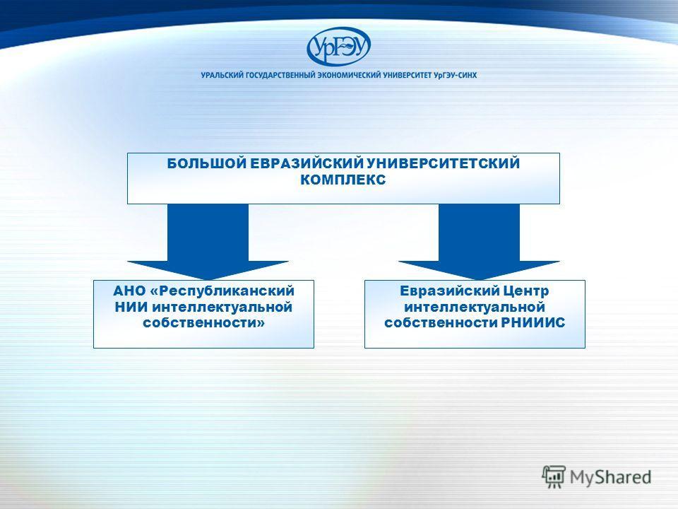 АНО «Республиканский НИИ интеллектуальной собственности» Евразийский Центр интеллектуальной собственности РНИИИС