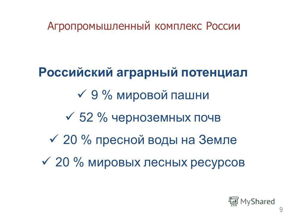 Агропромышленный комплекс России 9 Российский аграрный потенциал 9 % мировой пашни 9 % мировой пашни 52 % черноземных почв 52 % черноземных почв 20 % пресной воды на Земле 20 % пресной воды на Земле 20 % мировых лесных ресурсов 20 % мировых лесных ре