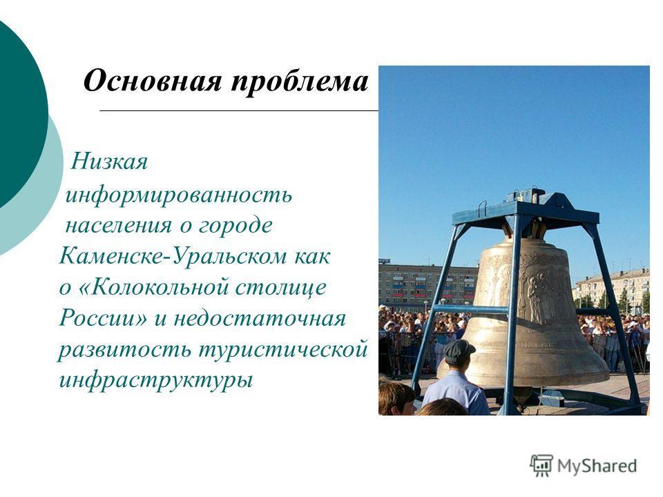 Основная проблема Низкая информированность населения о городе Каменске-Уральском как о «Колокольной столице России» и недостаточная развитость туристической инфраструктуры