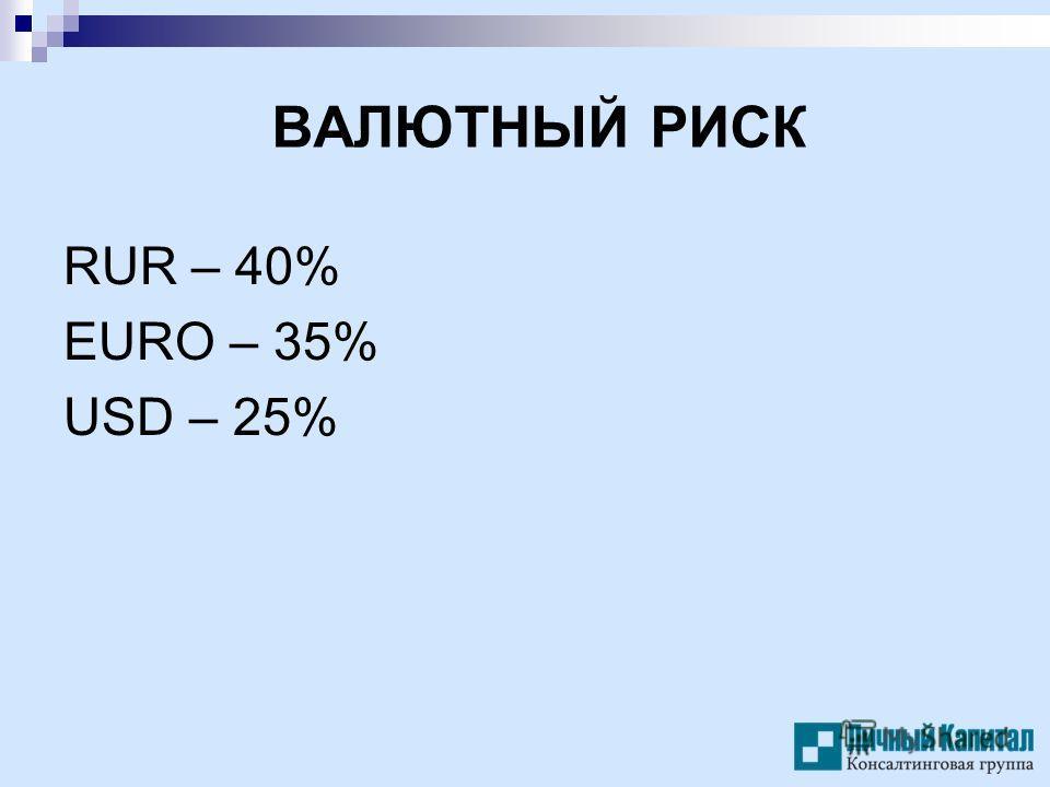 ВАЛЮТНЫЙ РИСК RUR – 40% EURO – 35% USD – 25%