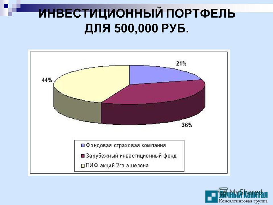 ИНВЕСТИЦИОННЫЙ ПОРТФЕЛЬ ДЛЯ 500,000 РУБ.