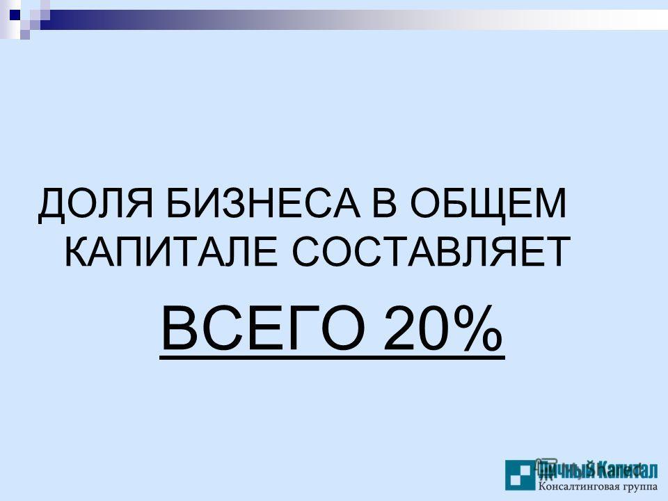 ДОЛЯ БИЗНЕСА В ОБЩЕМ КАПИТАЛЕ СОСТАВЛЯЕТ ВСЕГО 20%