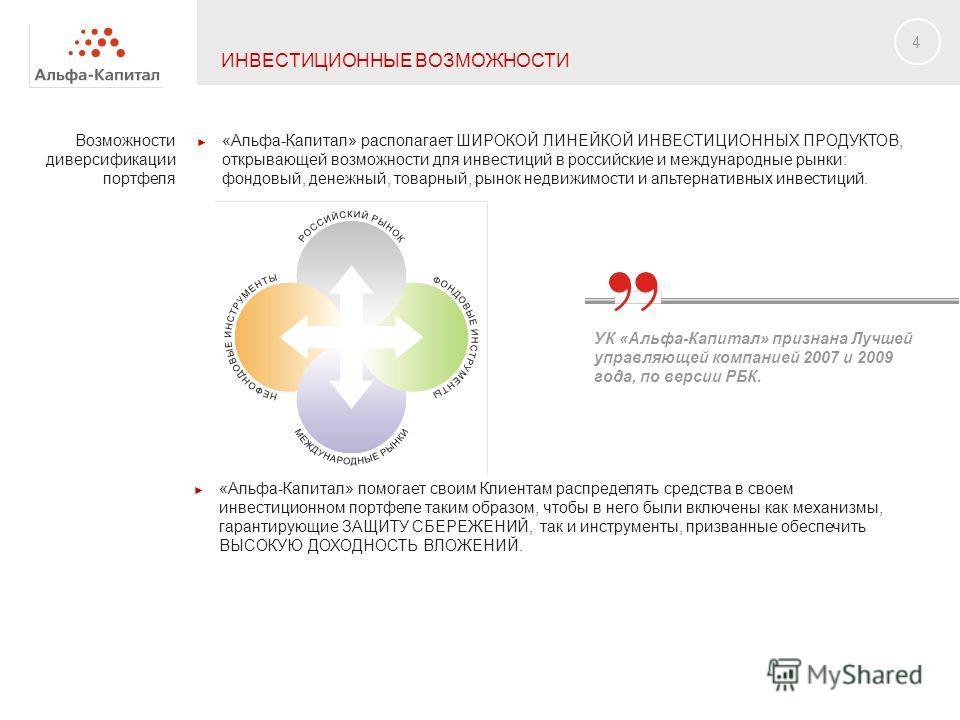 4 «Альфа-Капитал» располагает ШИРОКОЙ ЛИНЕЙКОЙ ИНВЕСТИЦИОННЫХ ПРОДУКТОВ, открывающей возможности для инвестиций в российские и международные рынки: фондовый, денежный, товарный, рынок недвижимости и альтернативных инвестиций. Возможности диверсификац