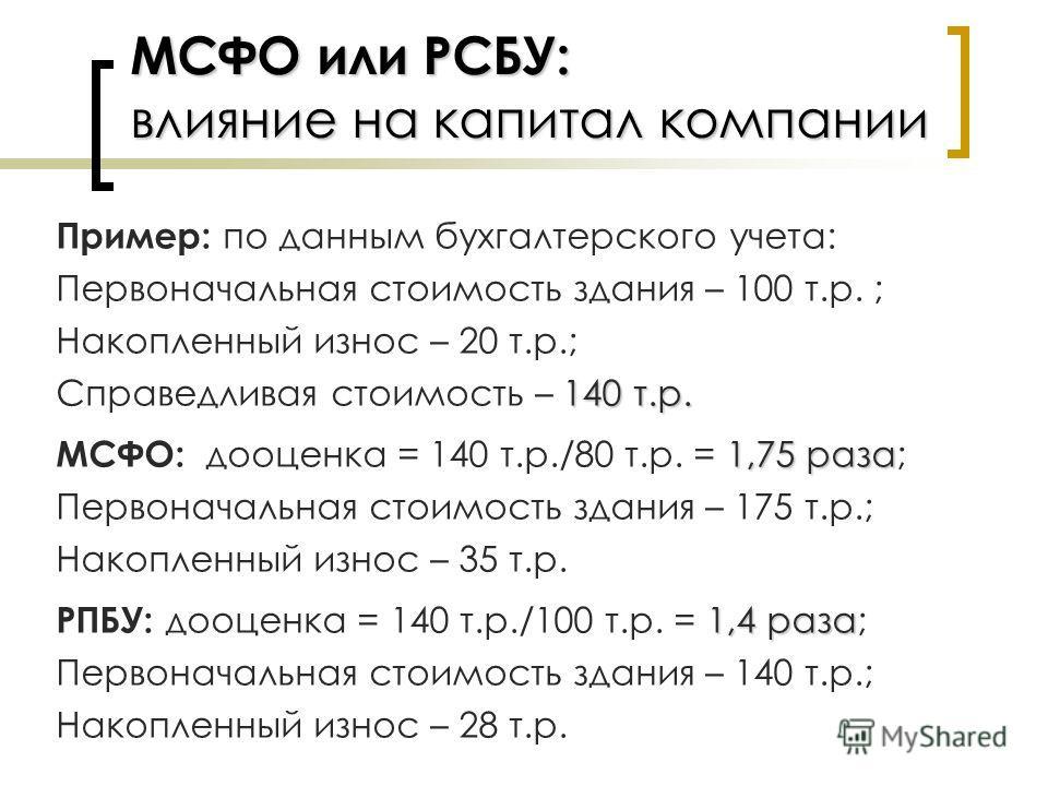 МСФО или РСБУ: влияние на капитал компании Пример: по данным бухгалтерского учета: Первоначальная стоимость здания – 100 т.р. ; Накопленный износ – 20 т.р.; 140 т.р. Справедливая стоимость – 140 т.р. 1,75 раза МСФО: дооценка = 140 т.р./80 т.р. = 1,75