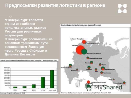 Предпосылки развития логистики в регионе Екатеринбург является одним из наиболее привлекательных рынков России для розничных операторов Екатеринбург расположен на основном транзитном пути, соединяющем Западную часть России с Сибирью и Дальним Востоко