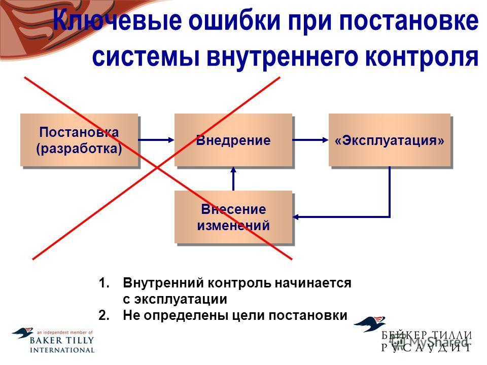 Ключевые ошибки при постановке системы внутреннего контроля Постановка (разработка) Внедрение «Эксплуатация» Внесение изменений 1.Внутренний контроль начинается с эксплуатации 2.Не определены цели постановки