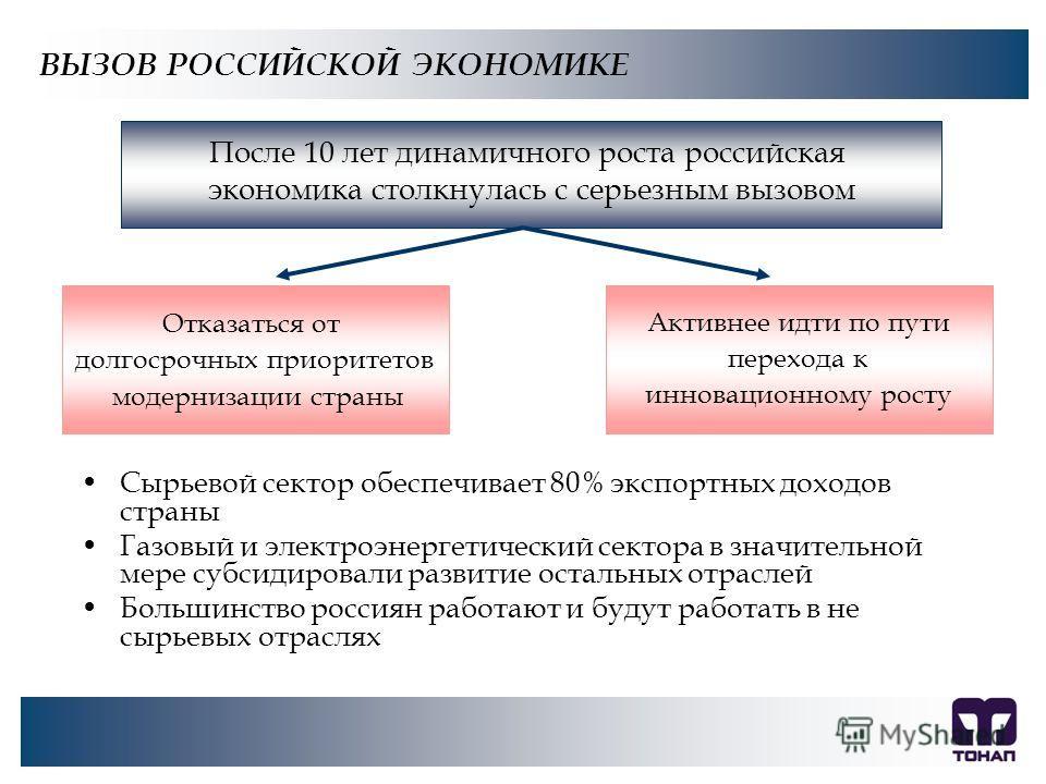 ВЫЗОВ РОССИЙСКОЙ ЭКОНОМИКЕ После 10 лет динамичного роста российская экономика столкнулась с серьезным вызовом Отказаться от долгосрочных приоритетов модернизации страны Активнее идти по пути перехода к инновационному росту Сырьевой сектор обеспечива