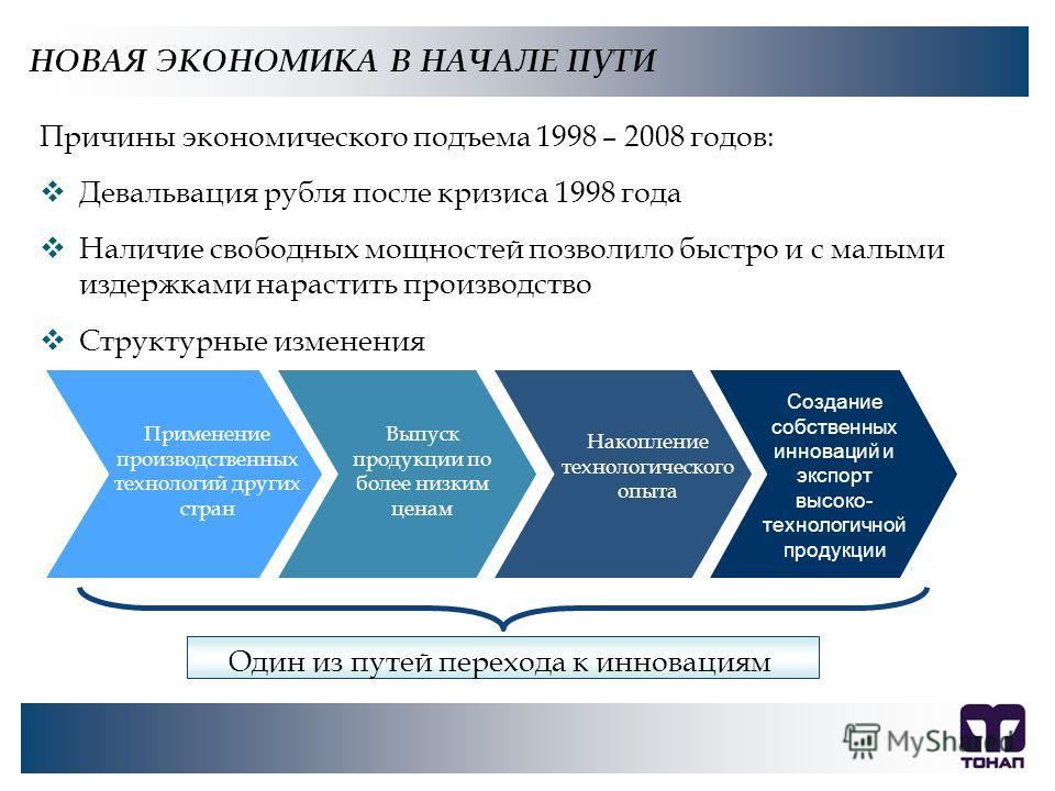 НОВАЯ ЭКОНОМИКА В НАЧАЛЕ ПУТИ Причины экономического подъема 1998 – 2008 годов: Девальвация рубля после кризиса 1998 года Наличие свободных мощностей позволило быстро и с малыми издержками нарастить производство Структурные изменения Применение произ