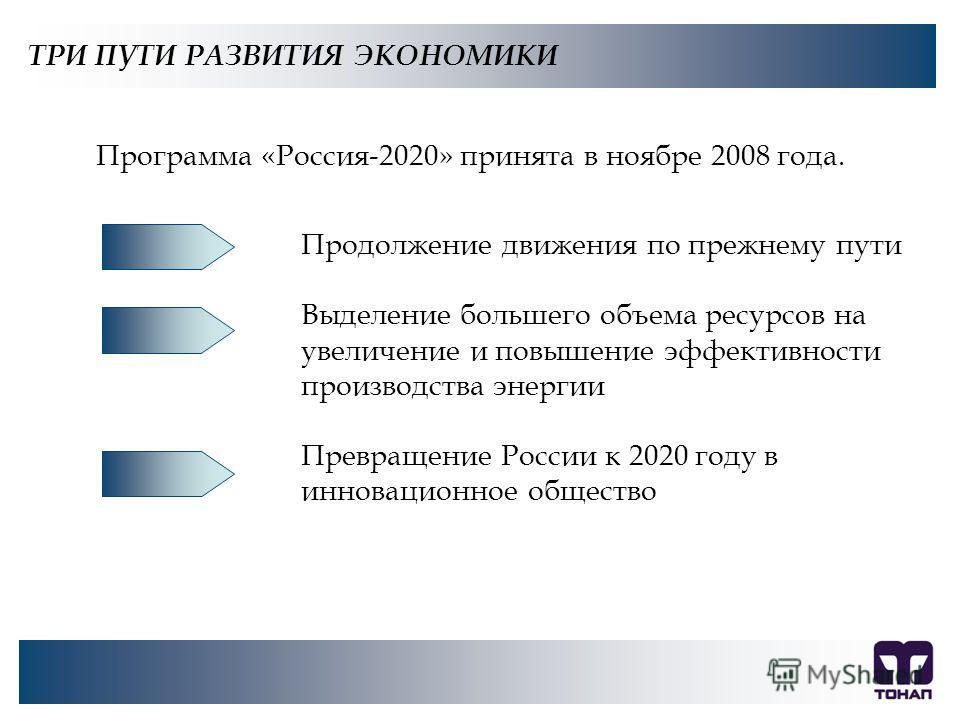ТРИ ПУТИ РАЗВИТИЯ ЭКОНОМИКИ Продолжение движения по прежнему пути Выделение большего объема ресурсов на увеличение и повышение эффективности производства энергии Превращение России к 2020 году в инновационное общество Программа «Россия-2020» принята