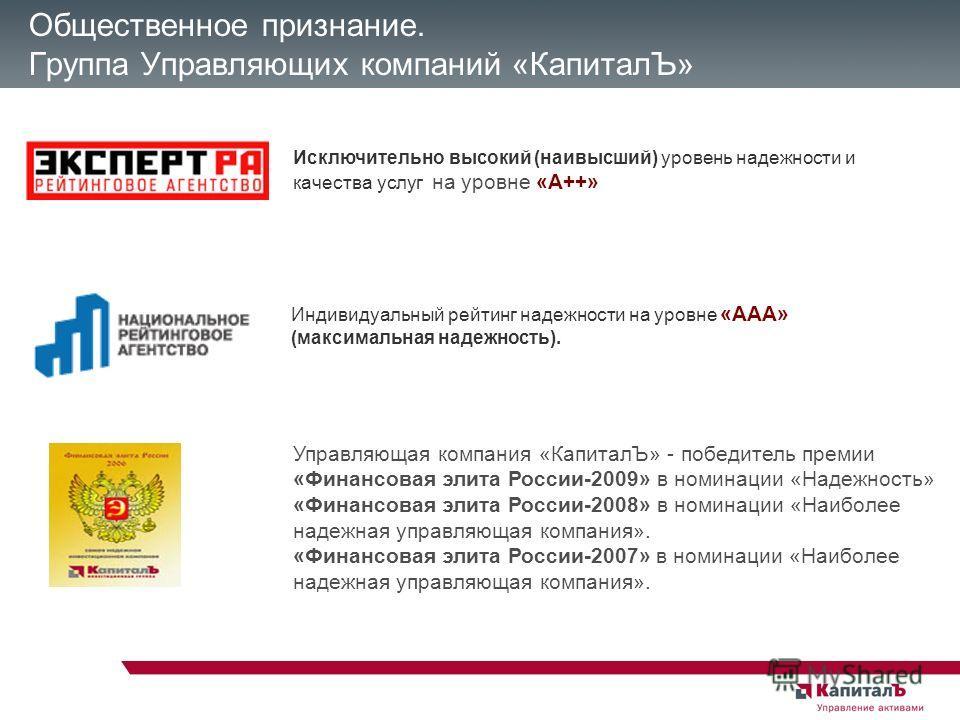 Исключительно высокий (наивысший) уровень надежности и качества услуг на уровне «А++» Управляющая компания «КапиталЪ» - победитель премии «Финансовая элита России-2009» в номинации «Надежность» «Финансовая элита России-2008» в номинации «Наиболее над