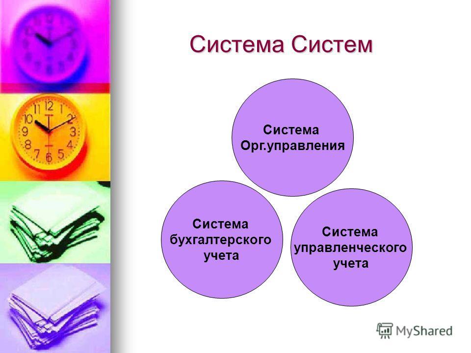 Система Систем Система Систем Система управленческого учета Система бухгалтерского учета Система Орг.управления