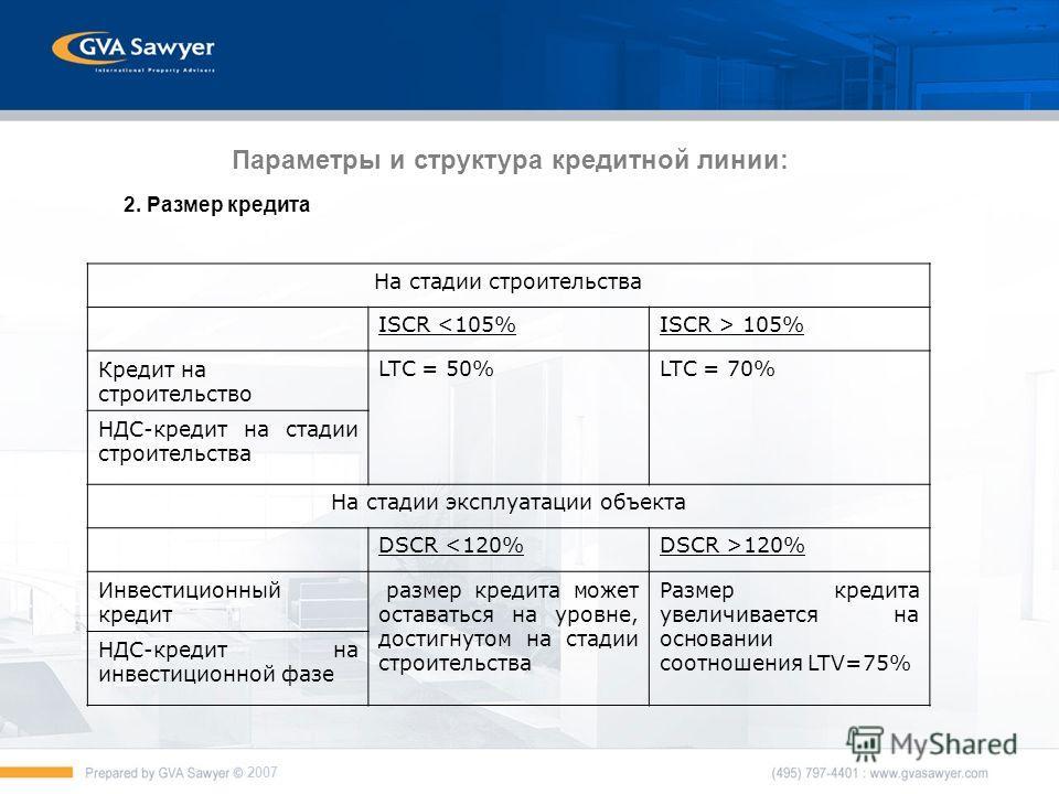2007 На стадии строительства ISCR  105% Кредит на строительство LTC = 50%LTC = 70% НДС-кредит на стадии строительства На стадии эксплуатации объекта DSCR 120% Инвестиционный кредит размер кредита может оставаться на уровне, достигнутом на стадии стро