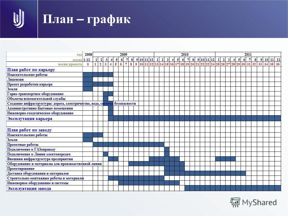 план график по производству объекта