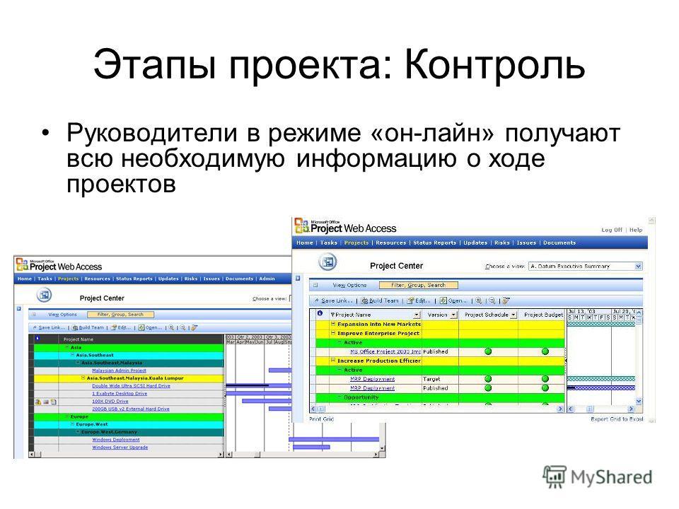 Этапы проекта: Контроль Руководители в режиме «он-лайн» получают всю необходимую информацию о ходе проектов
