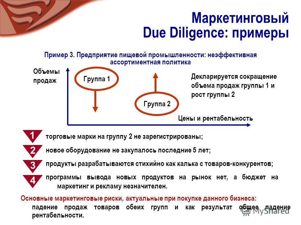 Маркетинговый Due Diligence: примеры Пример 3. Предприятие пищевой промышленности: неэффективная ассортиментная политика торговые марки на группу 2 не зарегистрированы; новое оборудование не закупалось последние 5 лет; продукты разрабатываются стихий