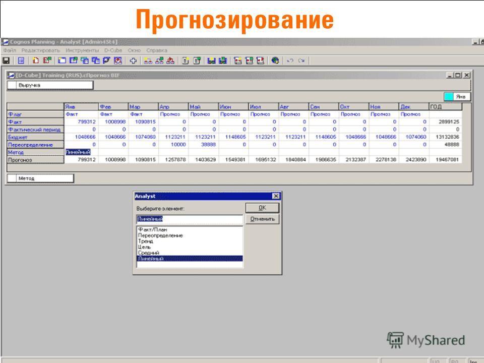 www.it.ru 27 Прогнозирование