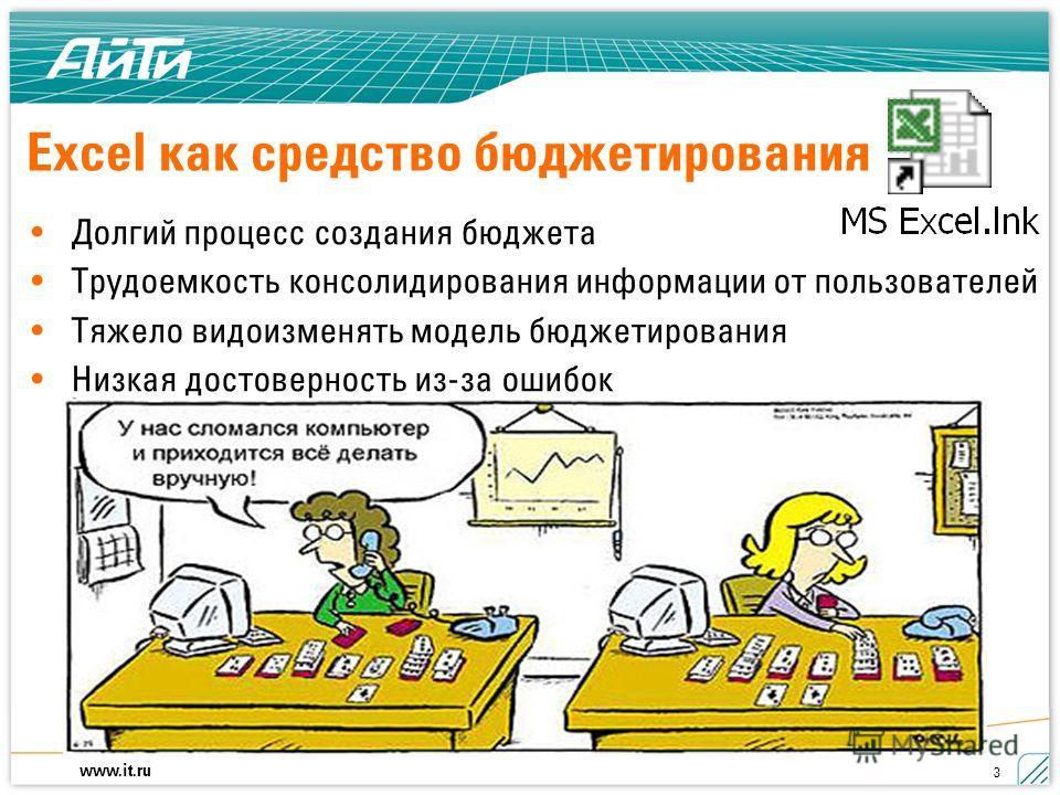 www.it.ru 3 Excel как средство бюджетирования Долгий процесс создания бюджета Трудоемкость консолидирования информации от пользователей Тяжело видоизменять модель бюджетирования Низкая достоверность из-за ошибок