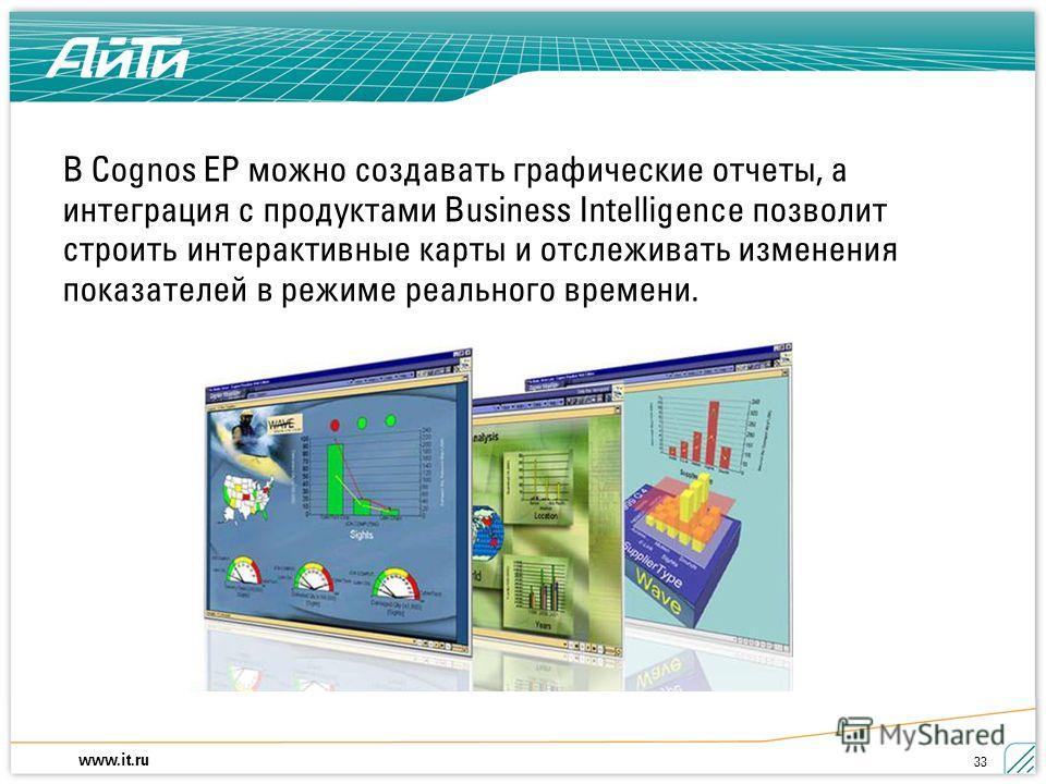 www.it.ru 33 В Cognos EP можно создавать графические отчеты, а интеграция с продуктами Business Intelligence позволит строить интерактивные карты и отслеживать изменения показателей в режиме реального времени.