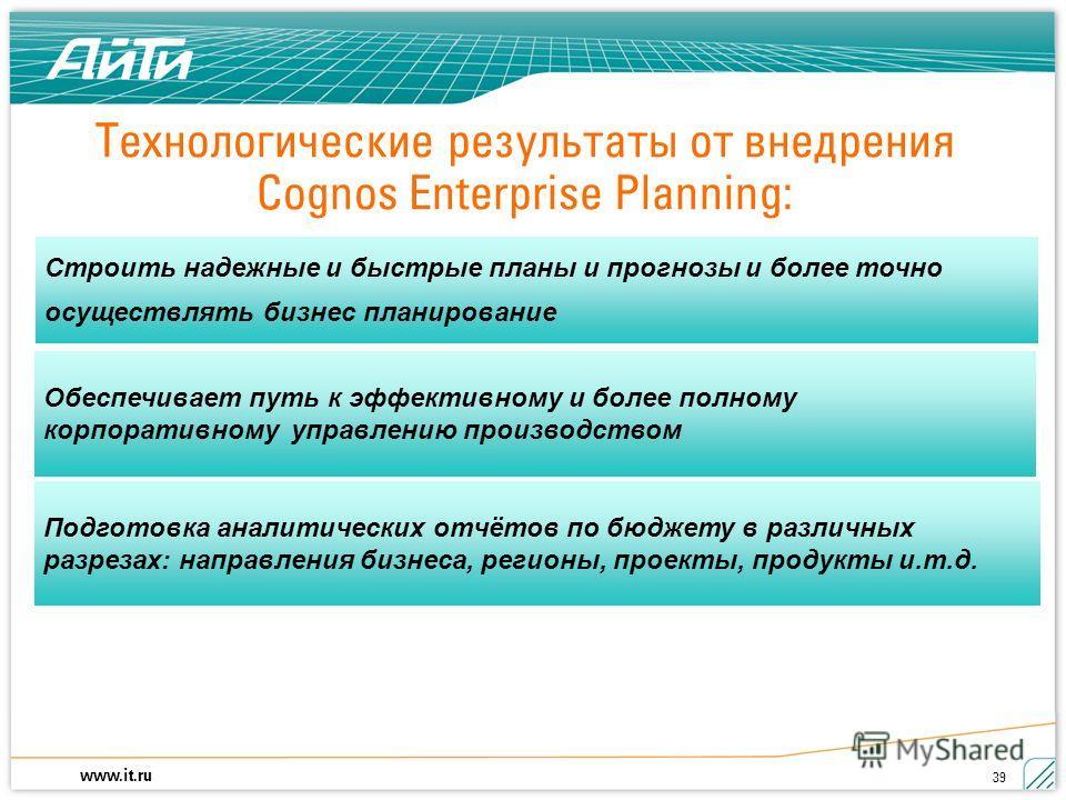 www.it.ru 39 Строить надежные и быстрые планы и прогнозы и более точно осуществлять бизнес планирование Обеспечивает путь к эффективному и более полному корпоративному управлению производством Технологические результаты от внедрения Cognos Enterprise