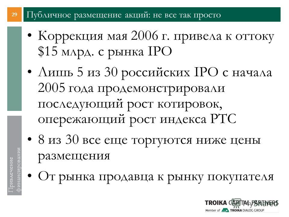29 Привлечение финансирования Публичное размещение акций: не все так просто Коррекция мая 2006 г. привела к оттоку $15 млрд. с рынка IPO Лишь 5 из 30 российских IPO с начала 2005 года продемонстрировали последующий рост котировок, опережающий рост ин