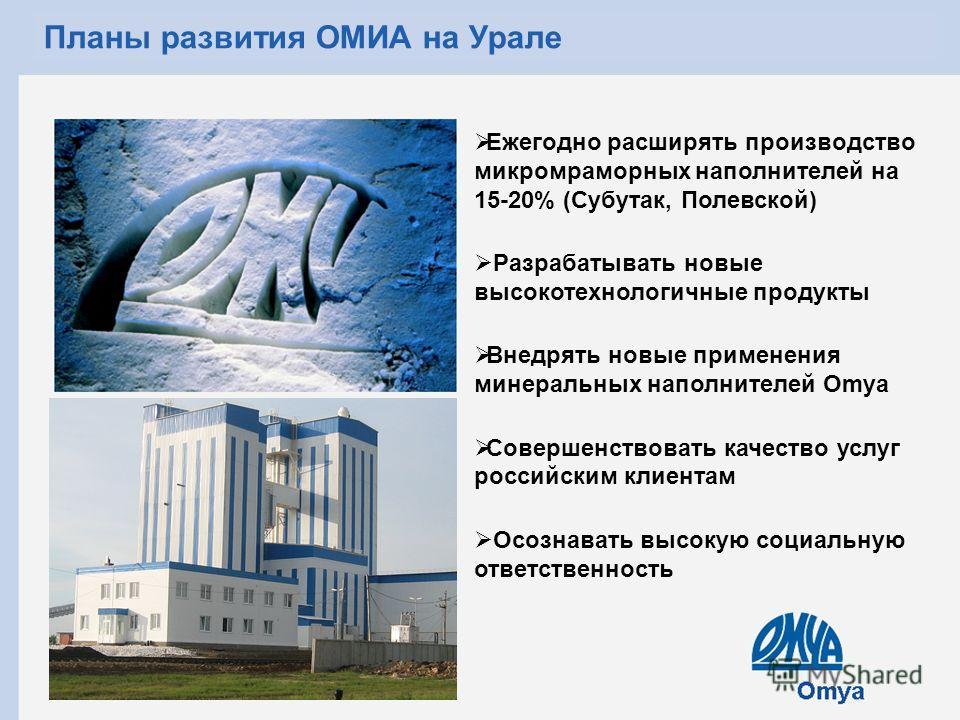 Omya 14 Планы развития ОМИА на Урале Ежегодно расширять производство микромраморных наполнителей на 15-20% (Субутак, Полевской) Разрабатывать новые высокотехнологичные продукты Внедрять новые применения минеральных наполнителей Omya Совершенствовать