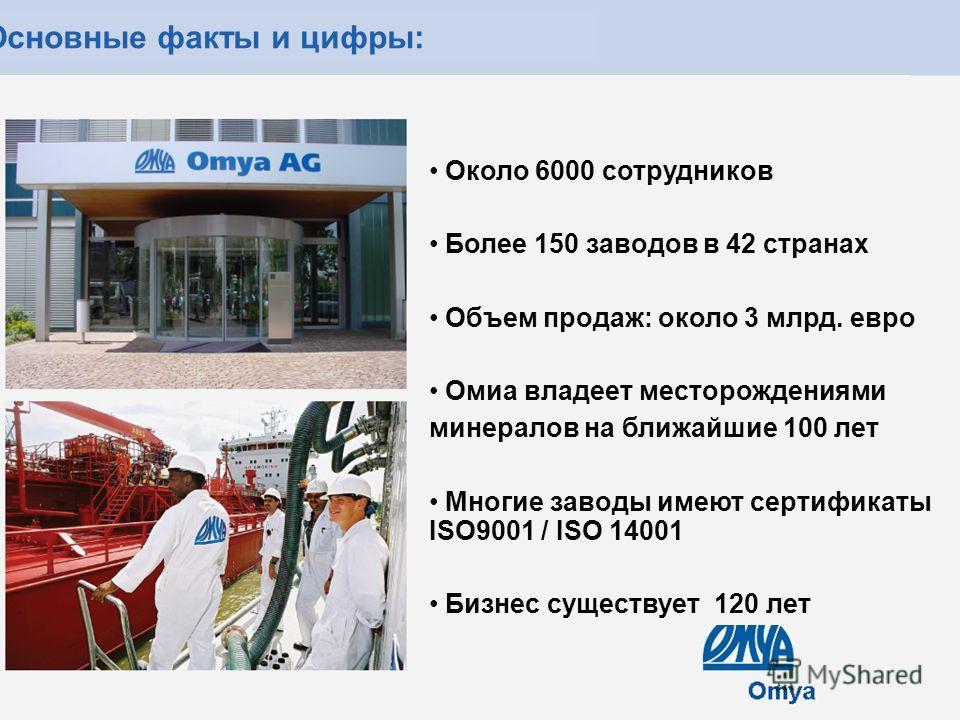 Omya 3 Key Facts & Figures Основные факты и цифры: Около 6000 сотрудников Более 150 заводов в 42 странах Объем продаж: около 3 млрд. евро Омиа владеет месторождениями минералов на ближайшие 100 лет Многие заводы имеют сертификаты ISO9001 / ISO 14001