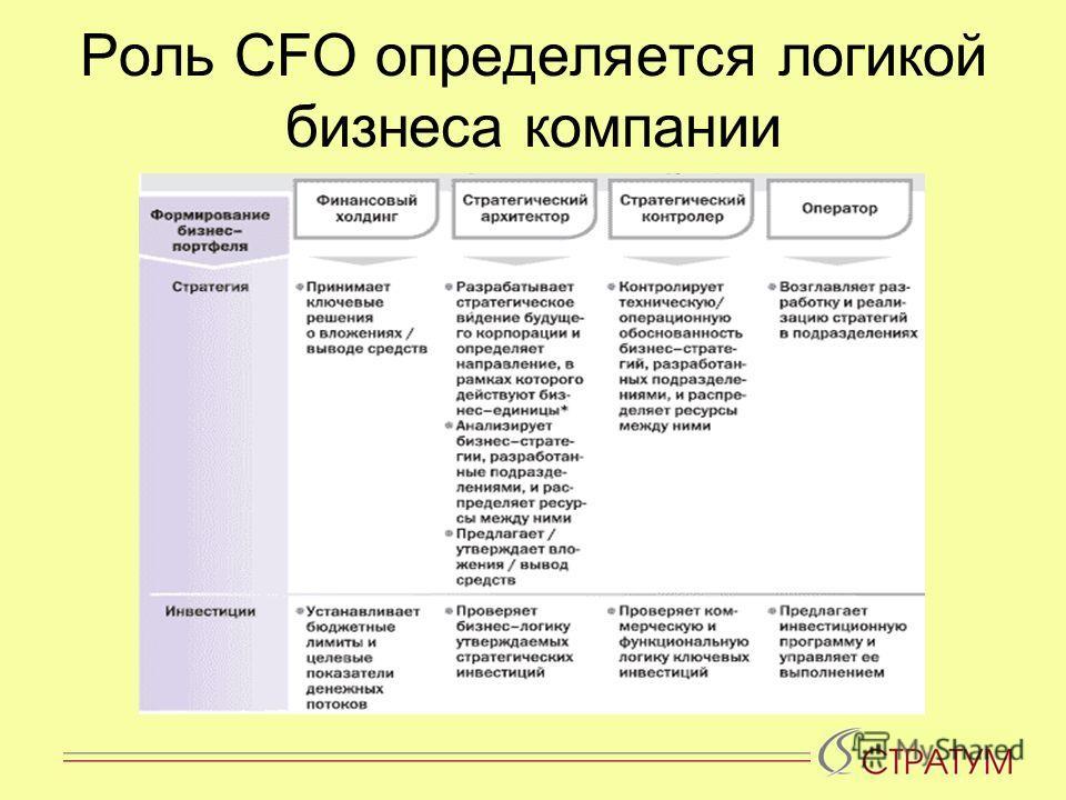 Роль CFO определяется логикой бизнеса компании