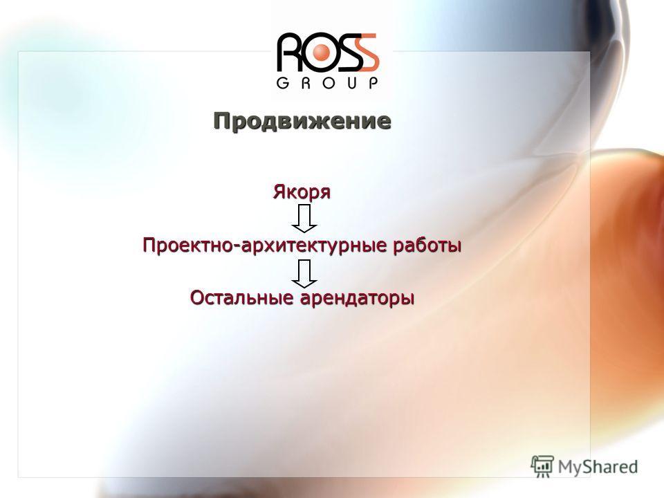 Продвижение Якоря Проектно-архитектурные работы Остальные арендаторы