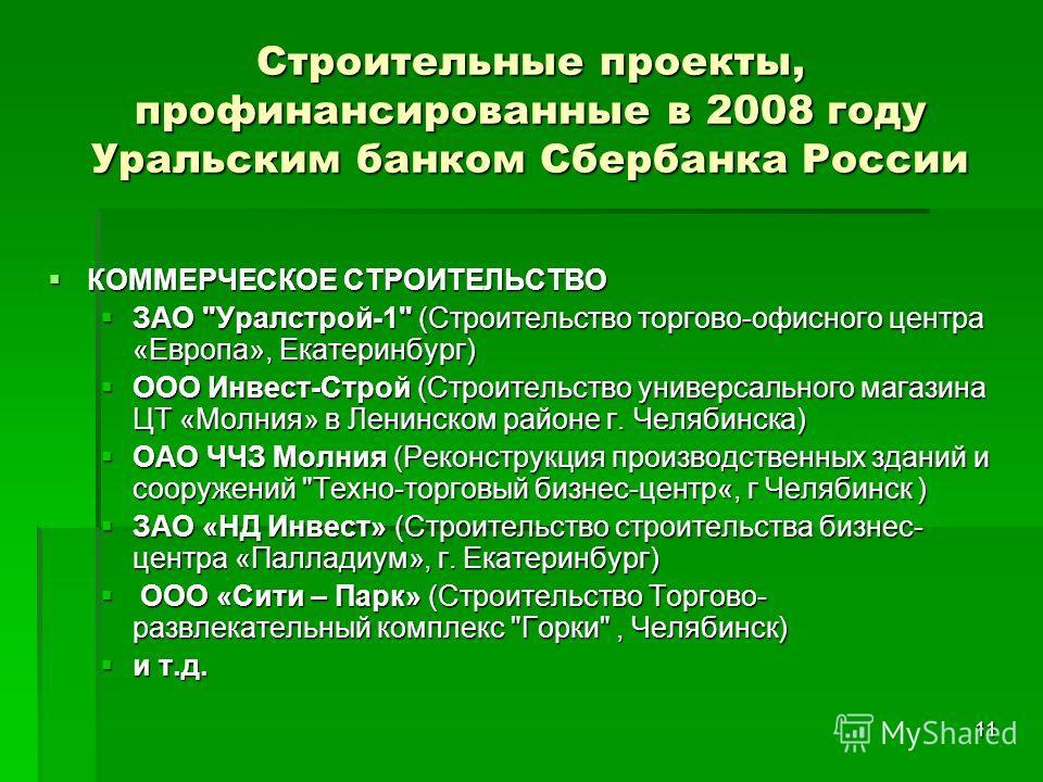 11 Строительные проекты, профинансированные в 2008 году Уральским банком Сбербанка России КОММЕРЧЕСКОЕ СТРОИТЕЛЬСТВО КОММЕРЧЕСКОЕ СТРОИТЕЛЬСТВО ЗАО