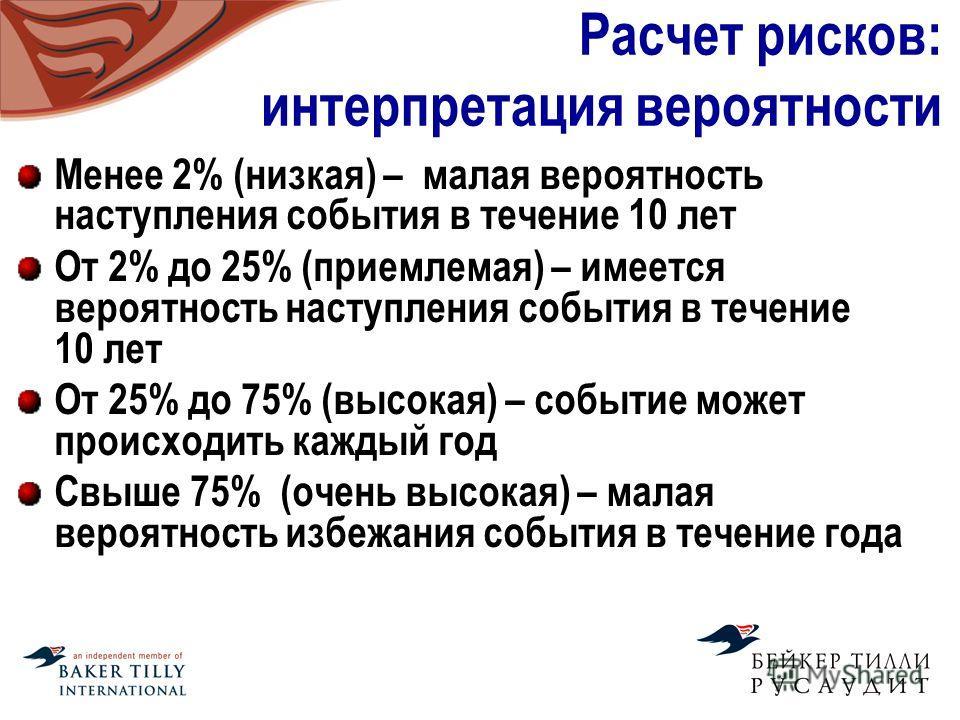 Расчет рисков: интерпретация вероятности Менее 2% (низкая) – малая вероятность наступления события в течение 10 лет От 2% до 25% (приемлемая) – имеется вероятность наступления события в течение 10 лет От 25% до 75% (высокая) – событие может происходи