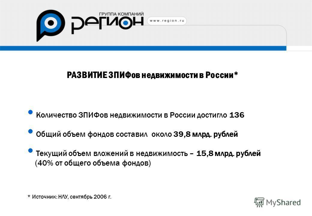 Количество ЗПИФов недвижимости в России достигло 136 Общий объем фондов составил около 39,8 млрд. рублей Текущий объем вложений в недвижимость – 15,8 млрд. рублей (40% от общего объема фондов) РАЗВИТИЕ ЗПИФов недвижимости в России* * Источник: НЛУ, с