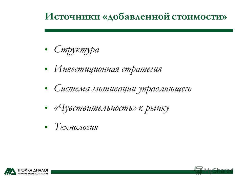 Источники «добавленной стоимости» Структура Инвестиционная стратегия Система мотивации управляющего «Чувствительность» к рынку Технология