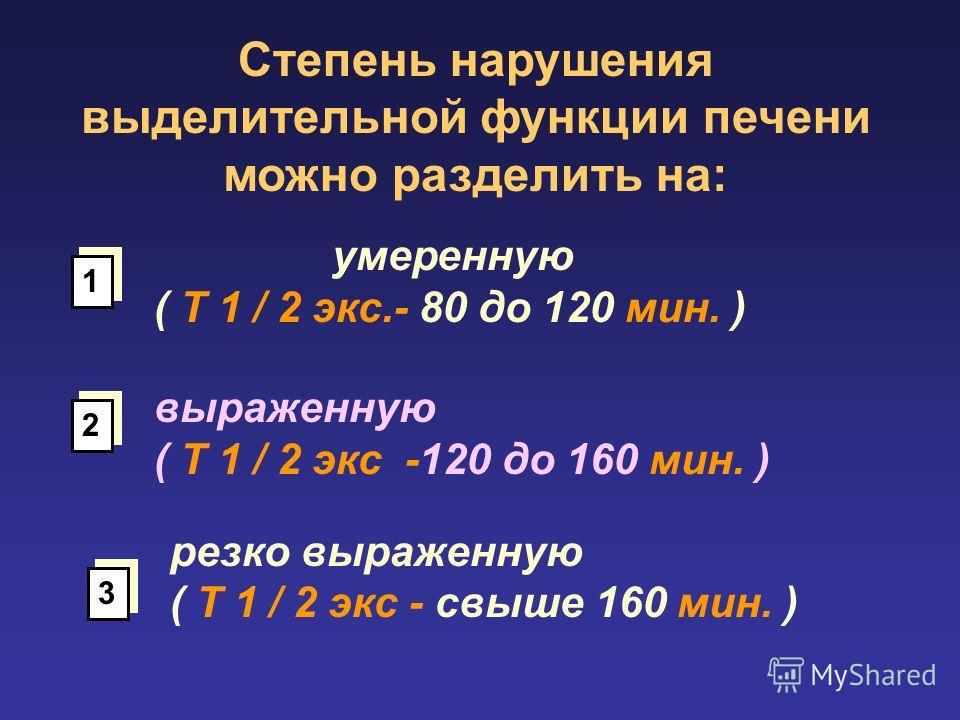Степень нарушения выделительной функции печени можно разделить на: умеренную ( Т 1 / 2 экс.- 80 до 120 мин. ) выраженную ( Т 1 / 2 экс -120 до 160 мин. ) 1 1 2 2 3 3 резко выраженную ( Т 1 / 2 экс - свыше 160 мин. )